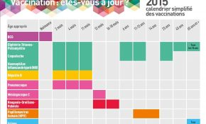 calendrier-vaccination-avril-2015