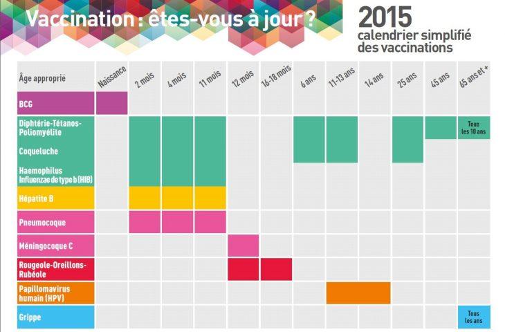 calendrier-vaccination-avril-2015