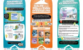3 panneaux de l'exposition Halte à la pollution de l'air intérieur